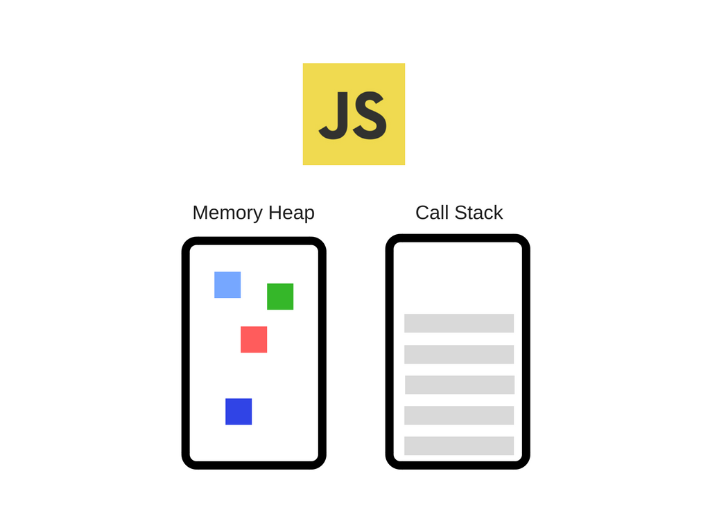 javascript heap and stack